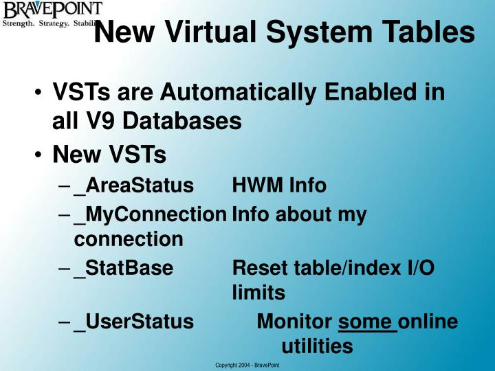 New Virtual System Tables