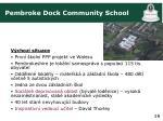 pembroke dock community school