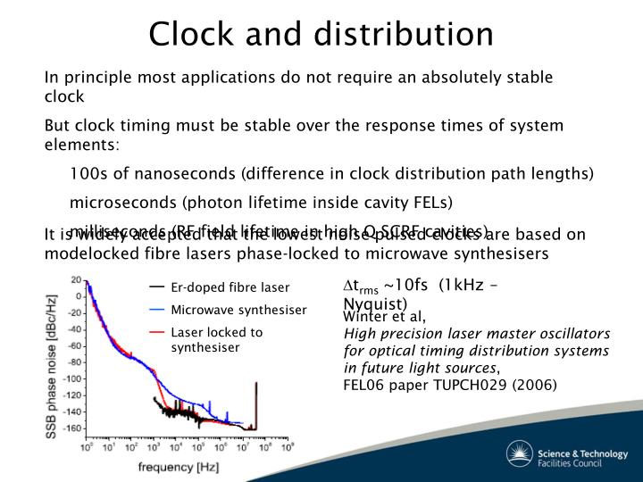 It is widely accepted that the lowest noise pulsed clocks are based on modelocked fibre lasers phase-locked to microwave synthesisers
