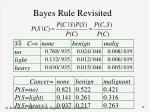 bayes rule revisited