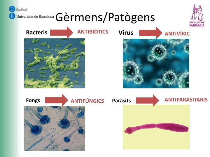 Gèrmens/Patògens