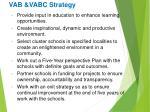 vab vabc strategy
