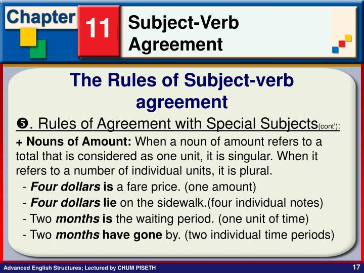 24 rules on subject verb agreement Learn the 20 rules of subject verb agreement most of the concepts of subject verb agreement are straightforward, yet some aspects of singular and plural usage in english grammar are more complicated.