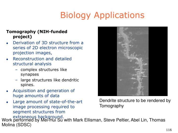 Biology Applications