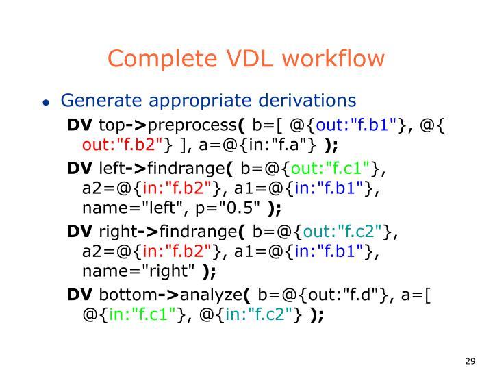 Complete VDL workflow