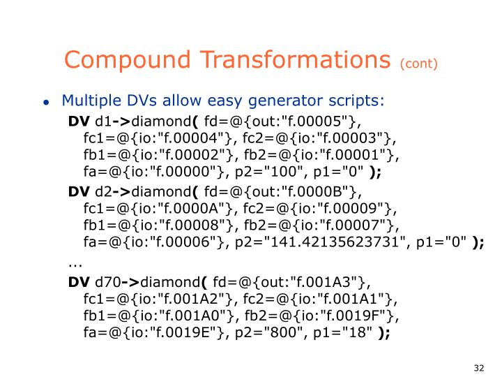 Compound Transformations