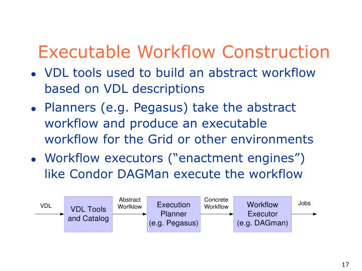 Executable Workflow Construction