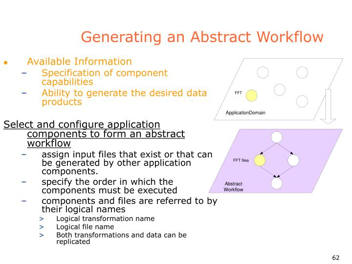 Generating an Abstract Workflow