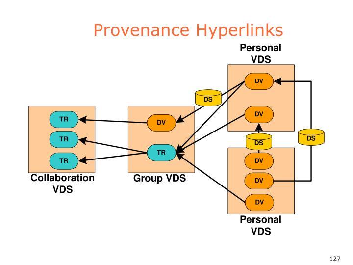 Provenance Hyperlinks