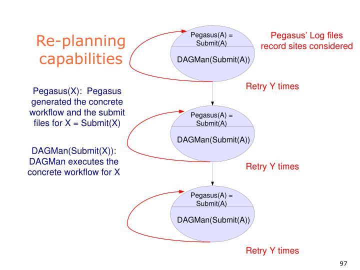 Re-planning