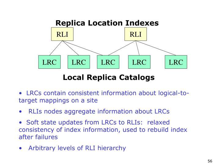 Replica Location Indexes