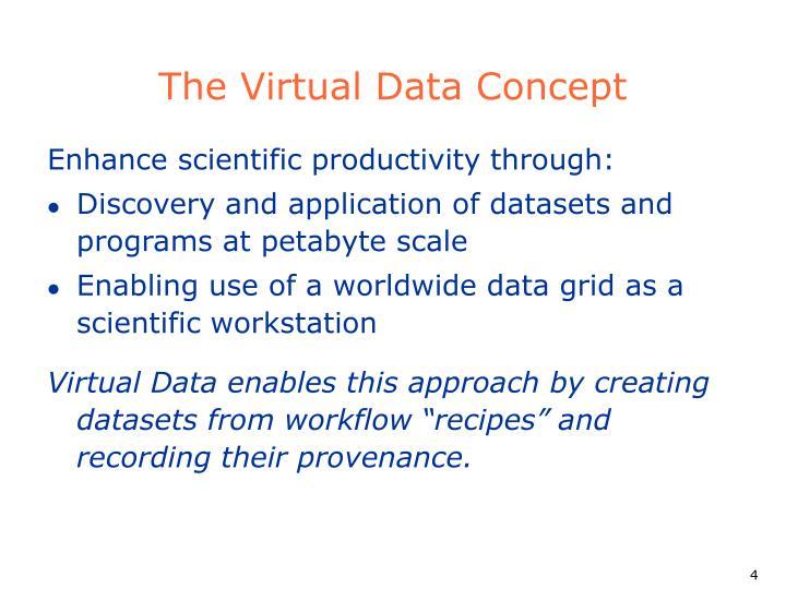 The Virtual Data Concept