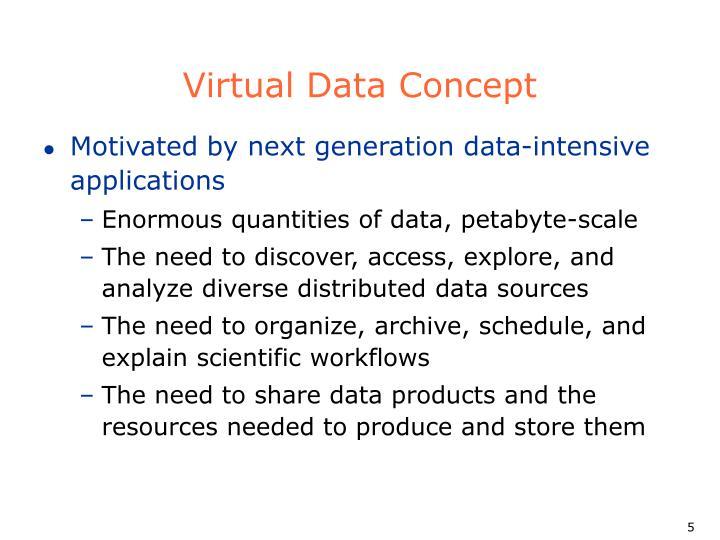 Virtual Data Concept