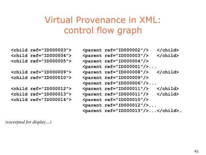 Virtual Provenance in XML: