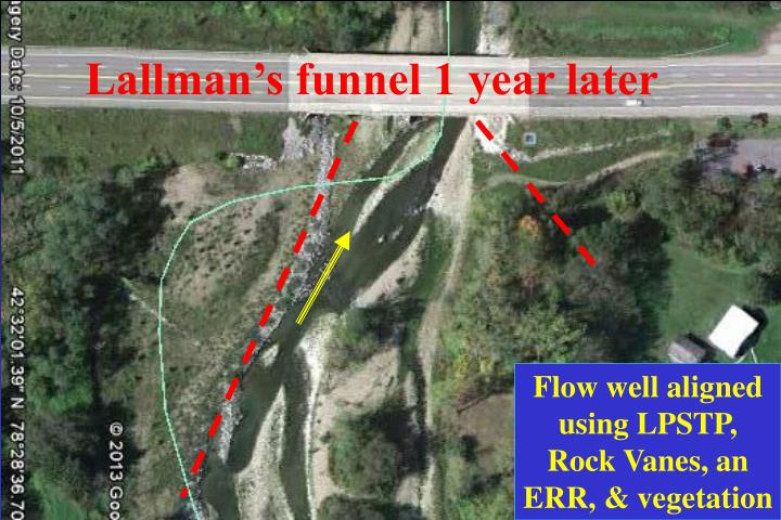 Lallman's funnel 1 year later