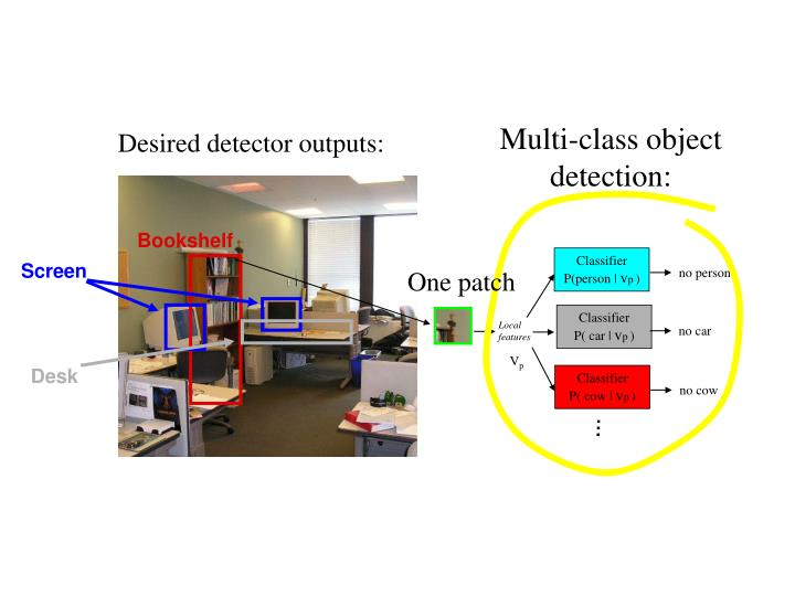 Desired detector outputs: