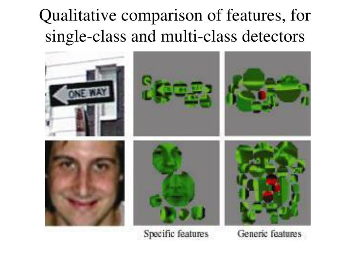 Qualitative comparison of features, for single-class and multi-class detectors