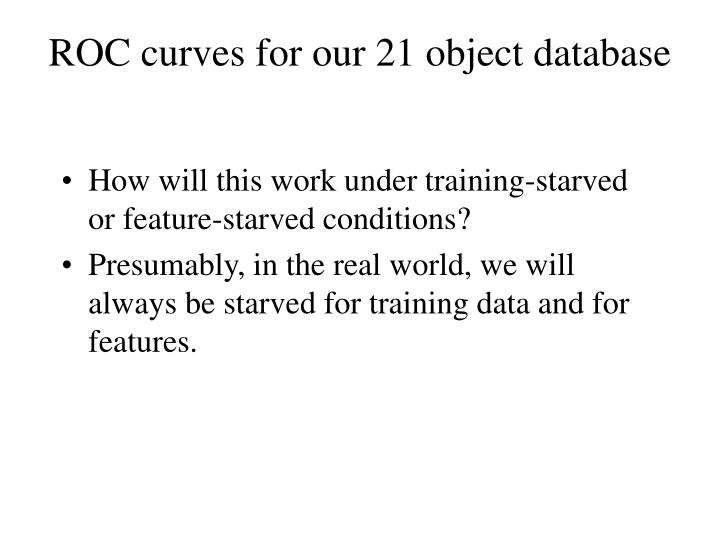 ROC curves for our 21 object database