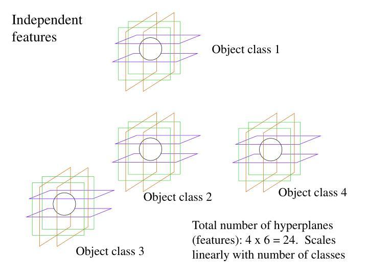 Object class 1