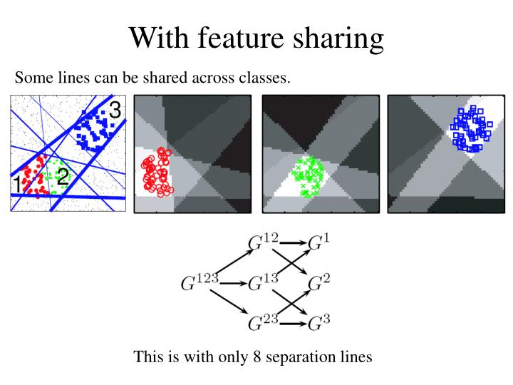 With feature sharing