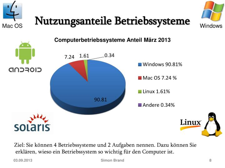 Nutzungsanteile Betriebssysteme