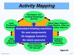 activity mapping1