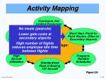 activity mapping2