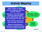 activity mapping3
