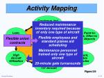activity mapping5