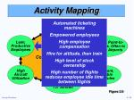 activity mapping6