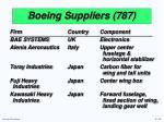 boeing suppliers 7871