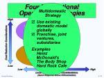 four international operations strategies4