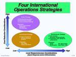 four international operations strategies5