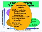 four international operations strategies6
