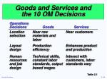 goods and services and the 10 om decisions1