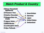 match product country1