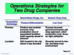 operations strategies for two drug companies1