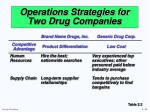 operations strategies for two drug companies3
