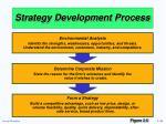strategy development process