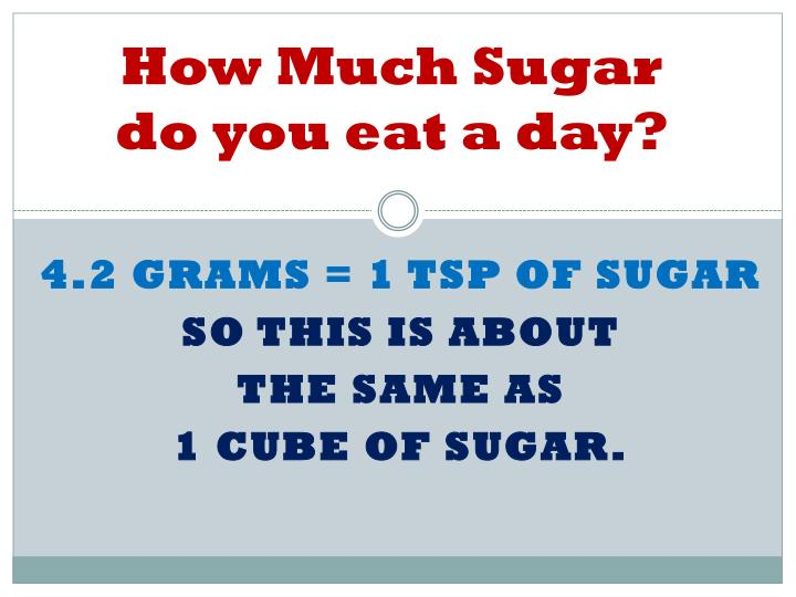 How much sugar do you eat a day