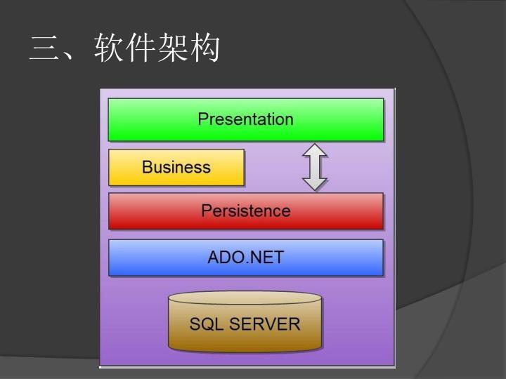三、软件架构