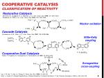 cooperative catalysis classification of reactivity1