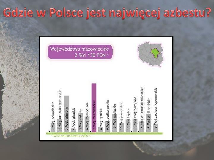 Gdzie w Polsce jest najwięcej azbestu?
