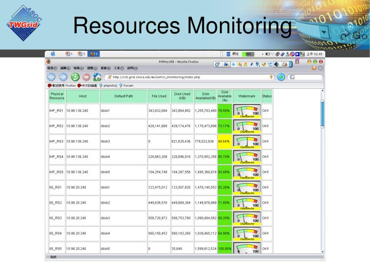 Resources Monitoring