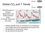 global co 2 and t trends