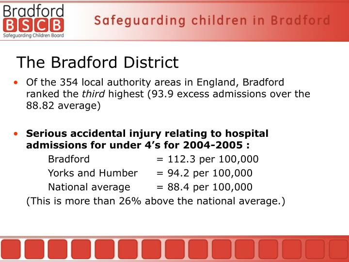 The bradford district