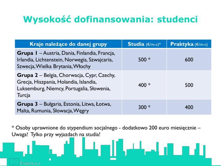 Wysokość dofinansowania: studenci