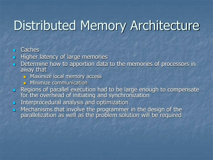 Distributed Memory Architecture