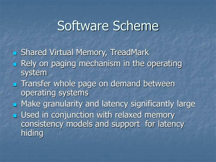 Software Scheme
