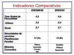 indicadores comparativos